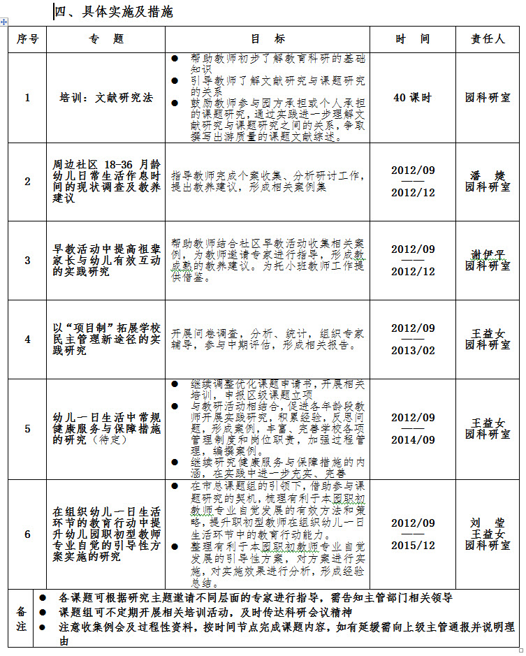 幼儿园年度工作计划_北京红缨连锁幼儿园20152016年度上学期工作