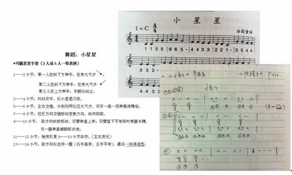 曲谱修改过程_钢琴简单曲谱