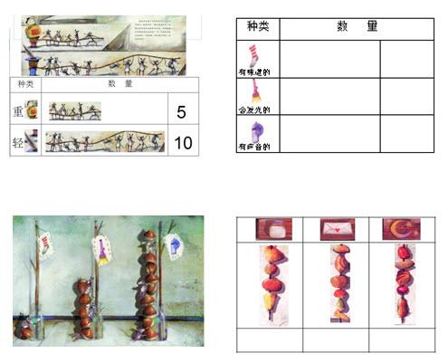 ppt,幼儿操作材料(统计表,数字卡片,五角星若干)