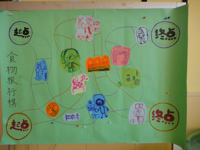 有幼儿园食物教师画画图片