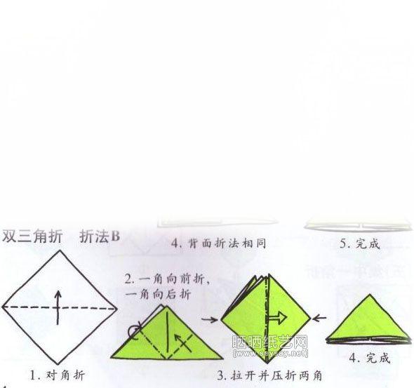 双三角形,双正方形图示