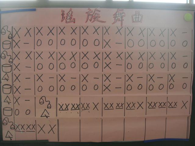 节奏乐:瑶族舞曲,大中国图谱