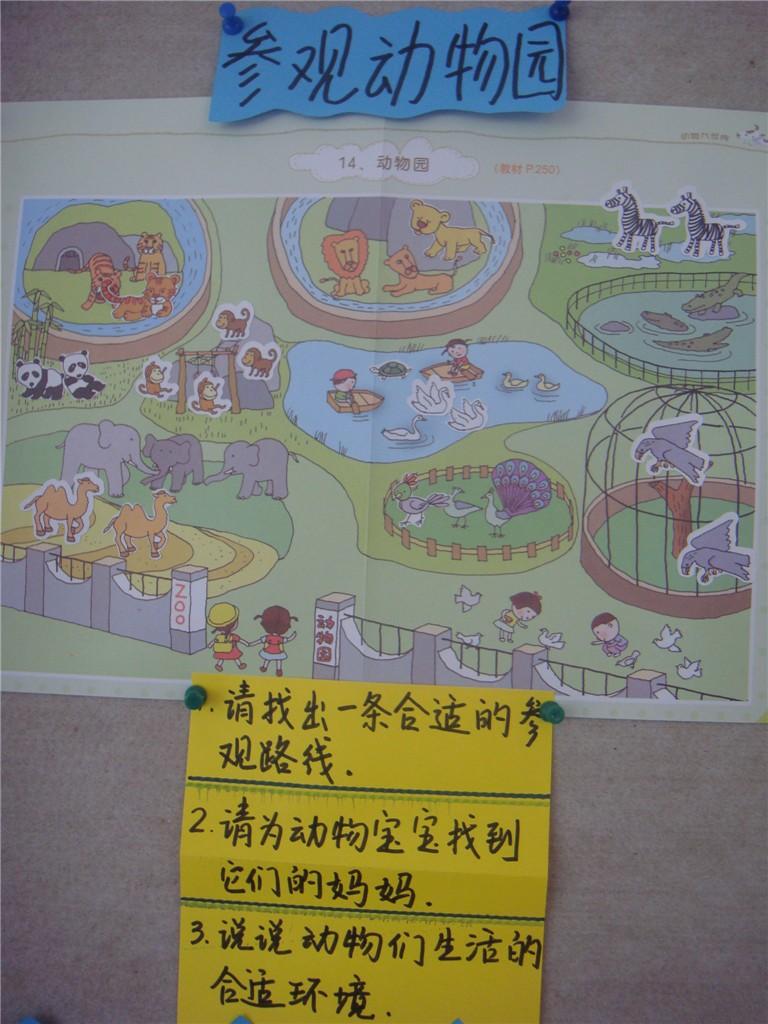 参观动物园,幼儿设计游园路线,还要回答问题.