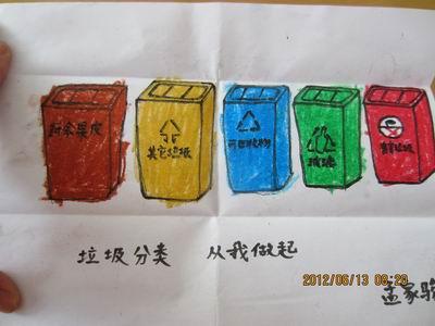 小学v小学学校手抄报工作计划垃圾小学2014图片