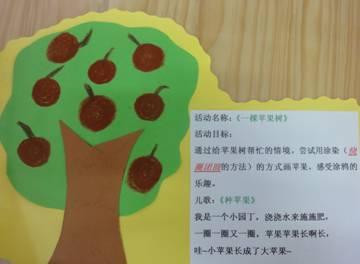 第11周美术活动--《一棵苹果树》