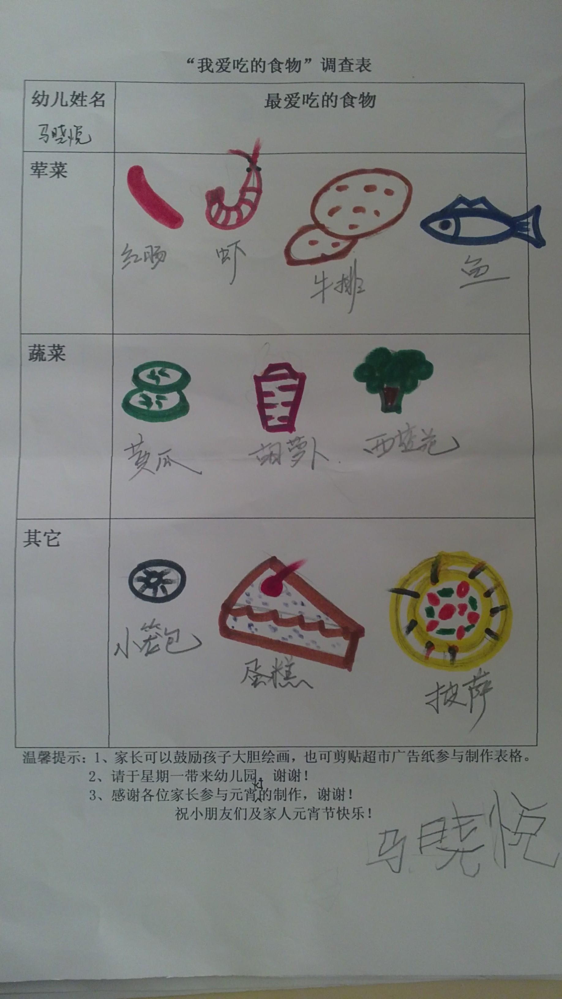 幼儿手绘食物海报