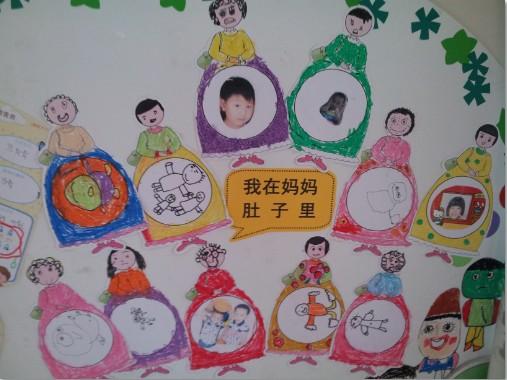 们在开展主题 我爱我家 中,孩子们画的自己 妈妈,还有亲子完成的