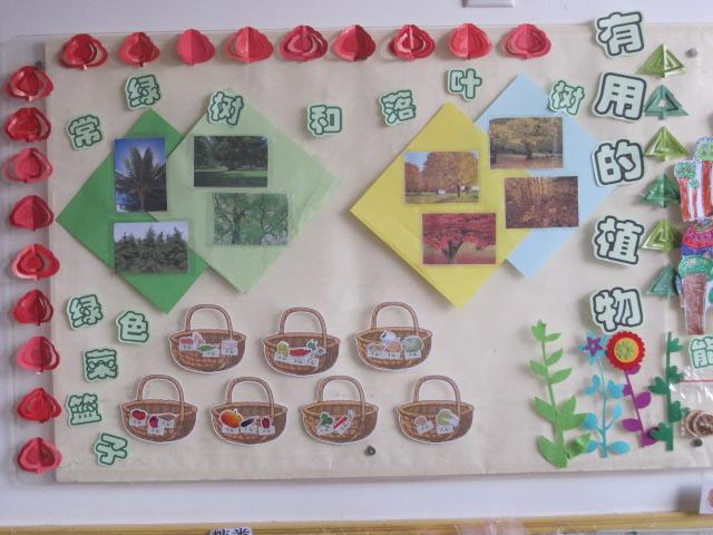 幼儿园建构区角标识设计
