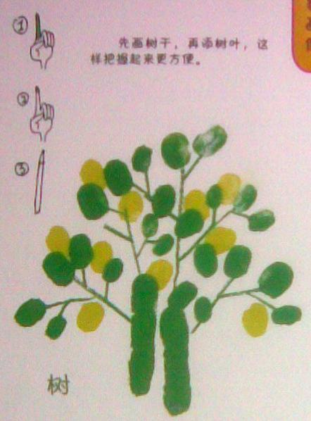 园所主页 班级主页 2013小一班 亲子乐园  手指画:大树图片