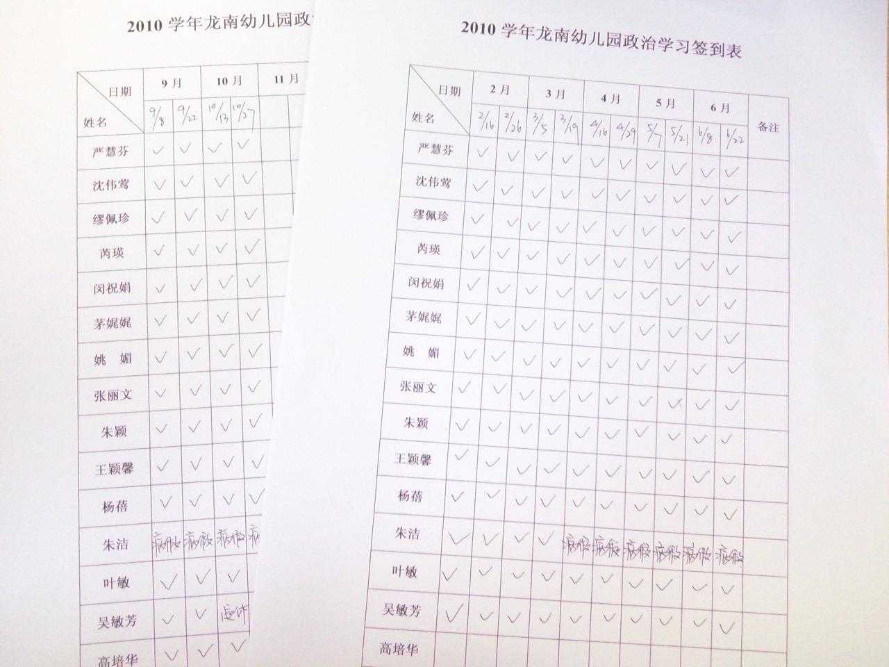 2010年龙南幼儿园政治学习签到表