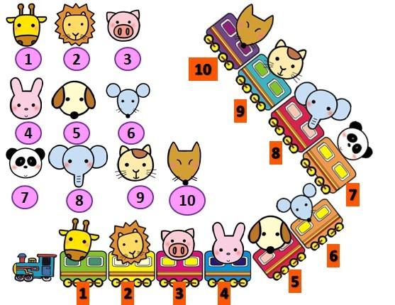 爸爸妈妈也可以考研下宝宝,随便找到火车上的小动物,请小朋友顺着数