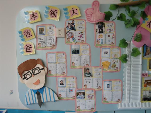 主题环境创设; 我爱我家主题墙图片下载分享;