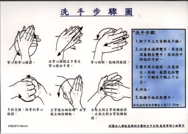 洗手的正确步骤; 洗手步骤; 洗手步骤简笔画