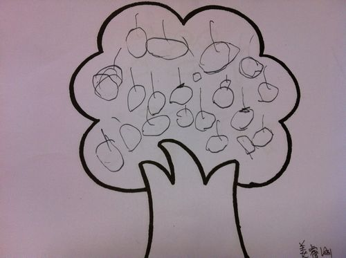园所主页 大五班 宝贝作品  苹果树上的苹果              发布时间