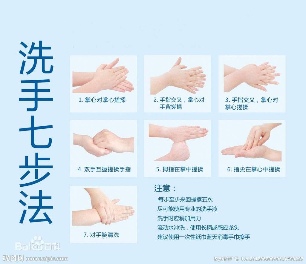 园所主页 保健动态  幼儿洗手步骤