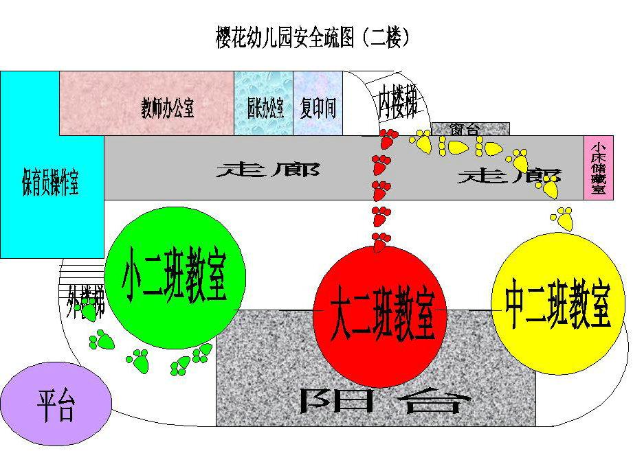 樱花幼儿园消防安全演习方案