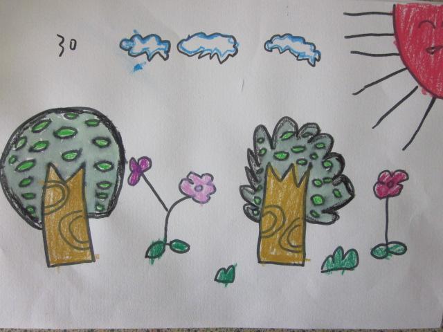 绘画——春天的树林