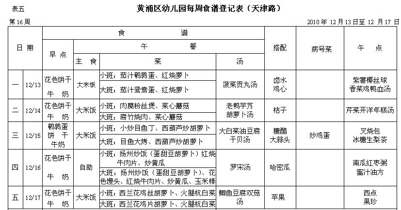 黄浦区幼儿园每周食谱登记表(南京路路)