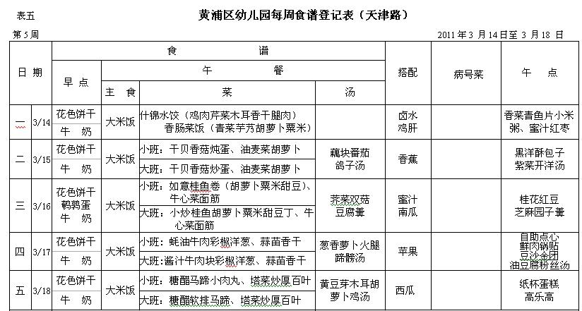 幼儿园接送登记表_信息详细 - 南京东路幼儿园