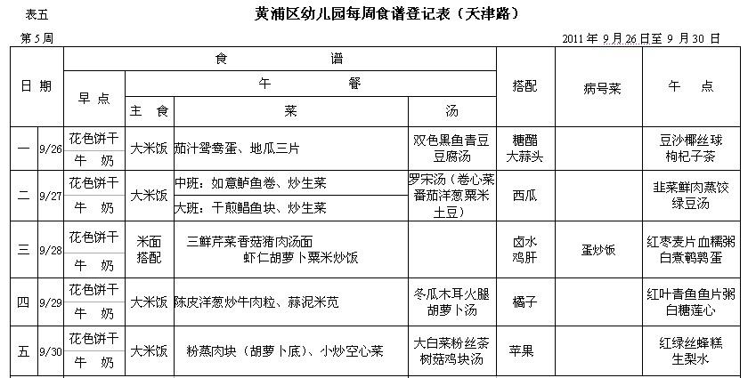 幼儿园中餐食谱大全_黄浦区幼儿园每周食谱登记表(南京路)