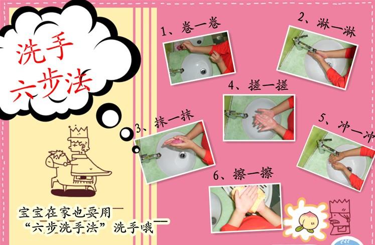 幼儿园洗手步骤矢量图展示