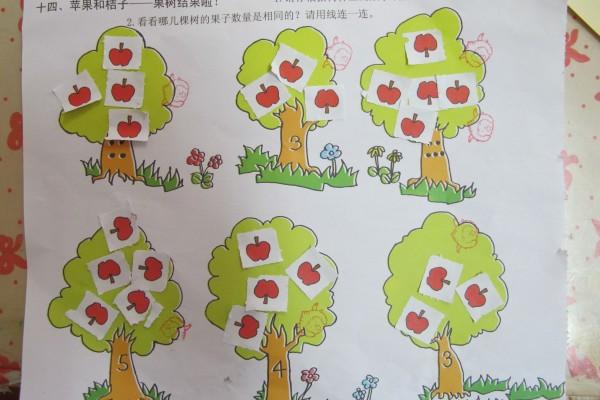 多层苹果树儿童画分享展示