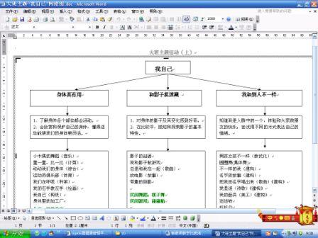 春天网络设计图展示图片