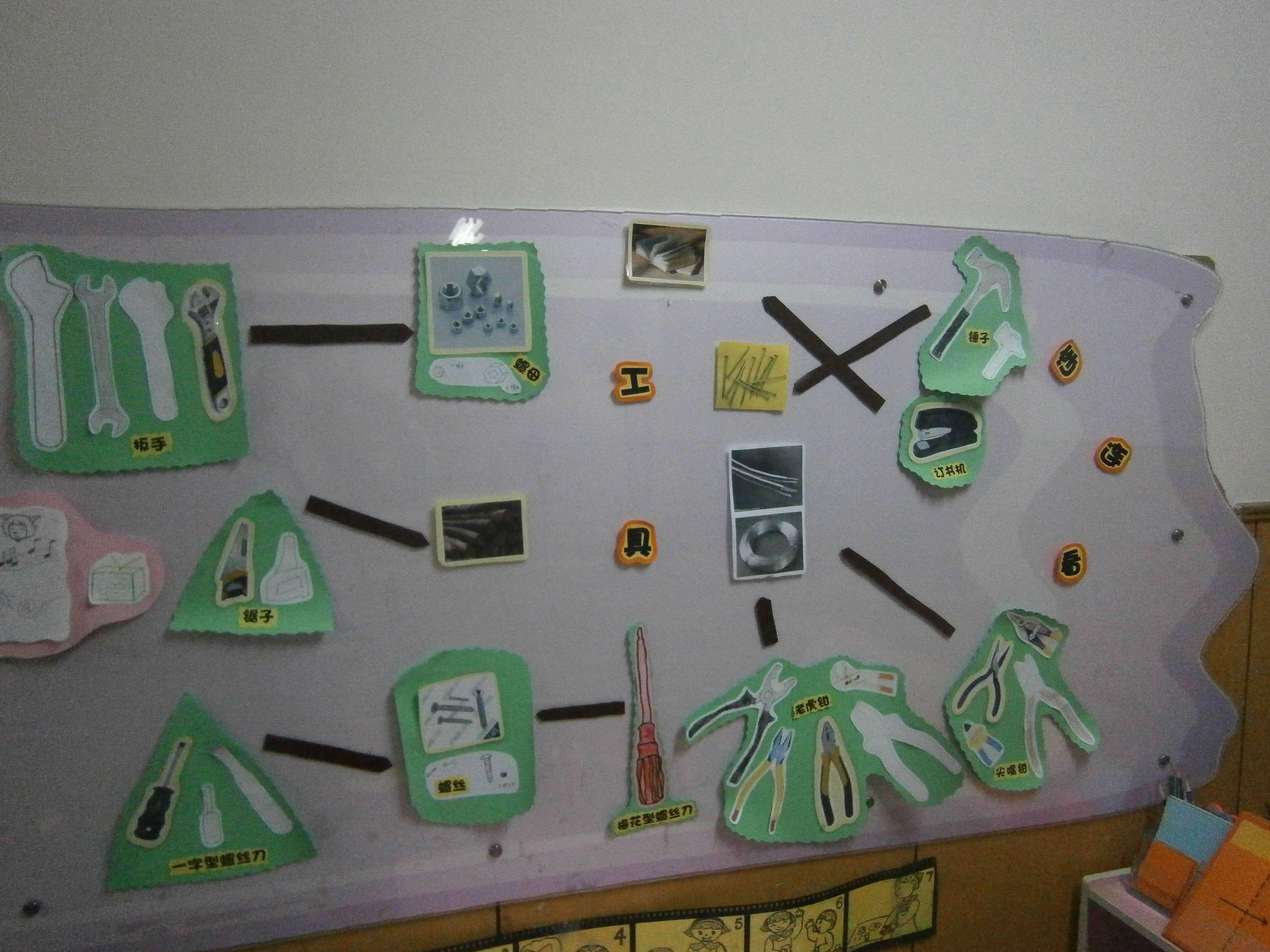 围绕主题目标思考主题的选点,呈现幼儿学习轨迹.